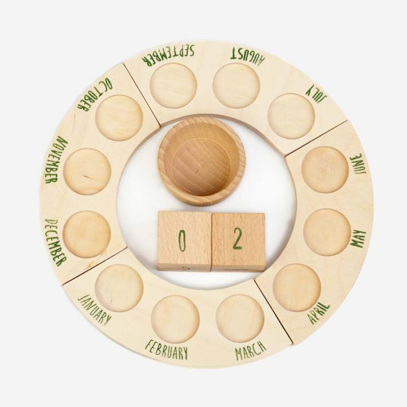 Perpetual Kalender ohne 12 Nins®