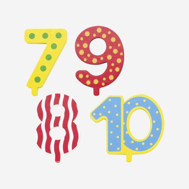 Zahlen für den Geburtstagszug